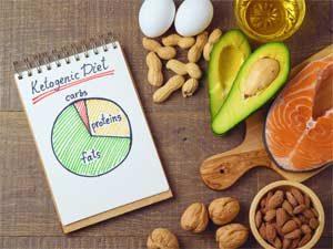 types of keto diet