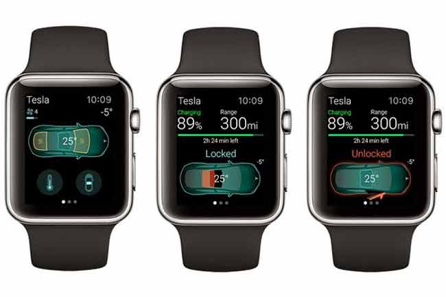 What is a Smart Watch, and on Which Technology they work