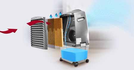 How to Operate Air Cooler