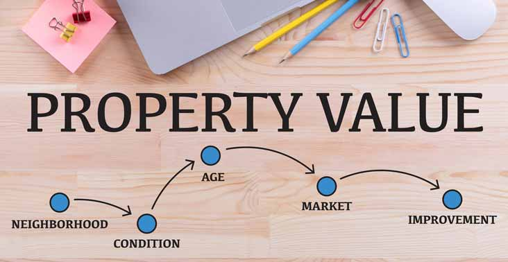 How to Check Market Value Of Homes