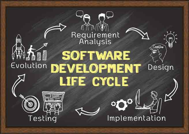 How to Manage a Software Development Project