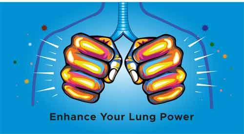 What is lung capacity?